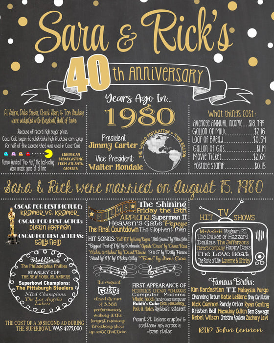 2020 New Design - Anniversary Sign, 40th Wedding Anniversary Chalkboard, Back in 1980 Board ANN40YR0520
