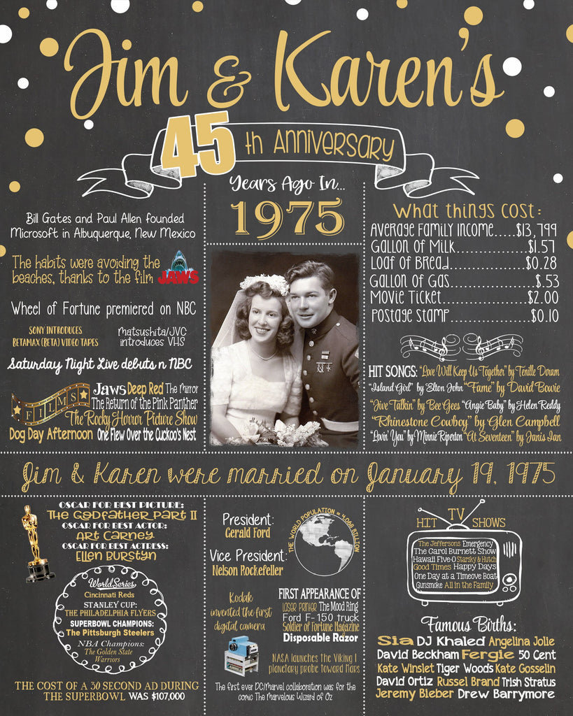 2020 New Design - Anniversary Sign, 45th Wedding Anniversary Photo Chalkboard, Back in 1975 Board ANN451975YR0520