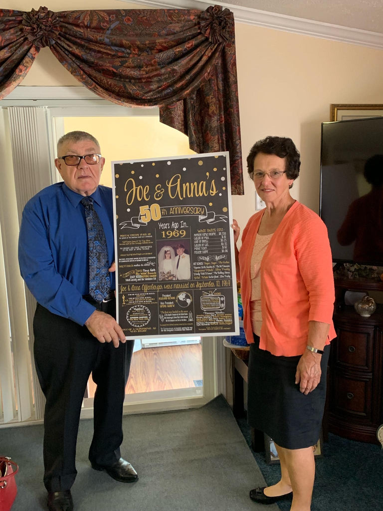 2020 New Design - Anniversary Sign, 65th WEDDING ANNIVERSARY Photo Chalkboard,1955 Anniversary Board ANNIV65CHALK0520
