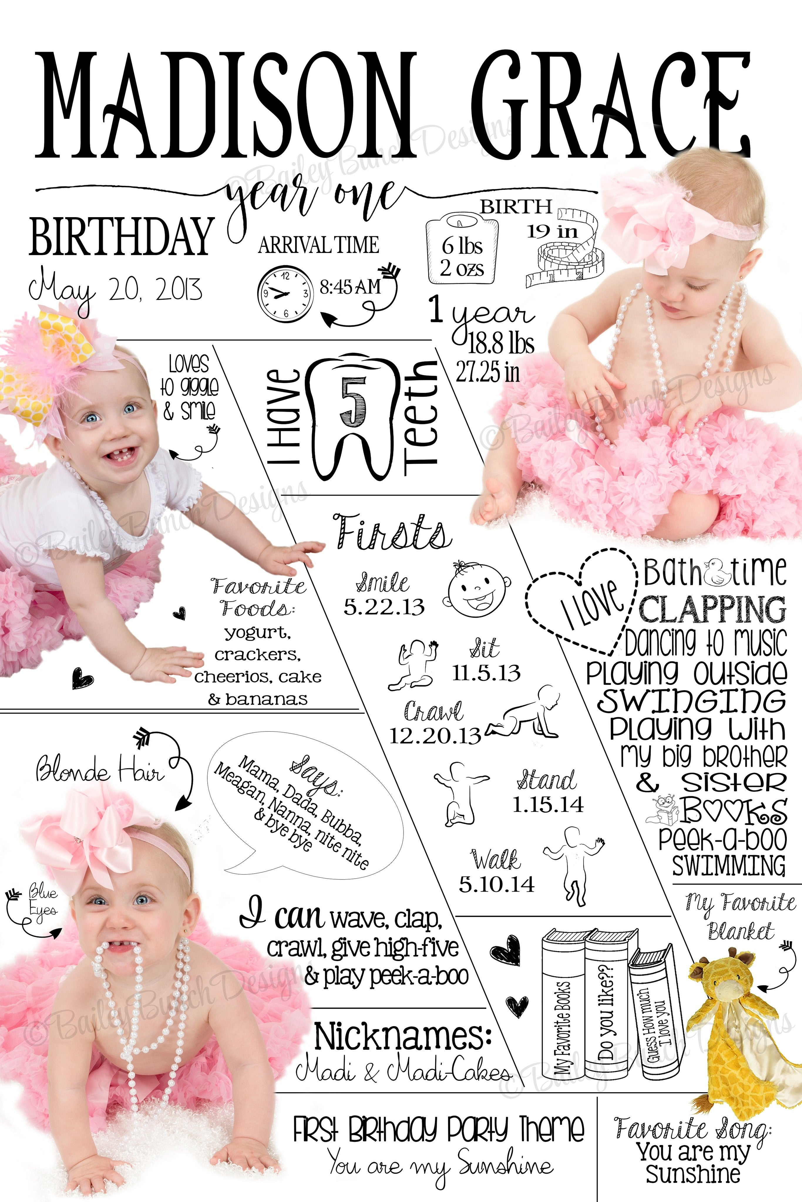 first birthday poster personalised first birthday poster il 570xn first birthday poster lucky. Black Bedroom Furniture Sets. Home Design Ideas