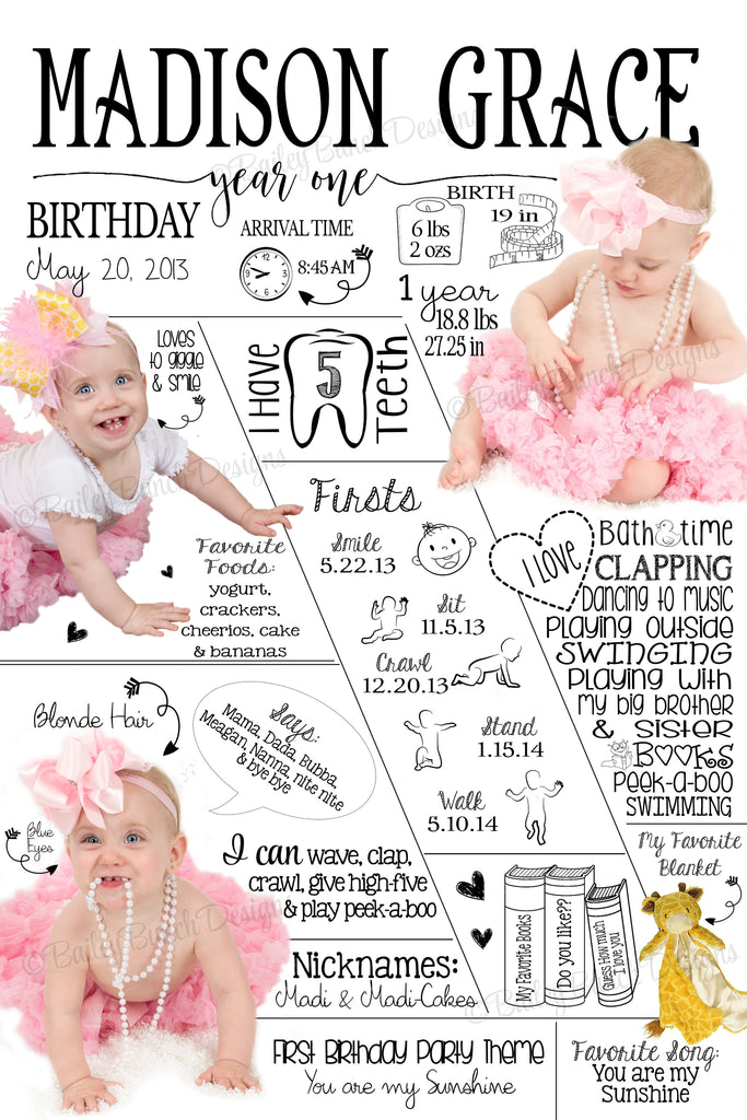 All About Me Infographic Sign, First Birthday Poster INFOGRAPHIC0520