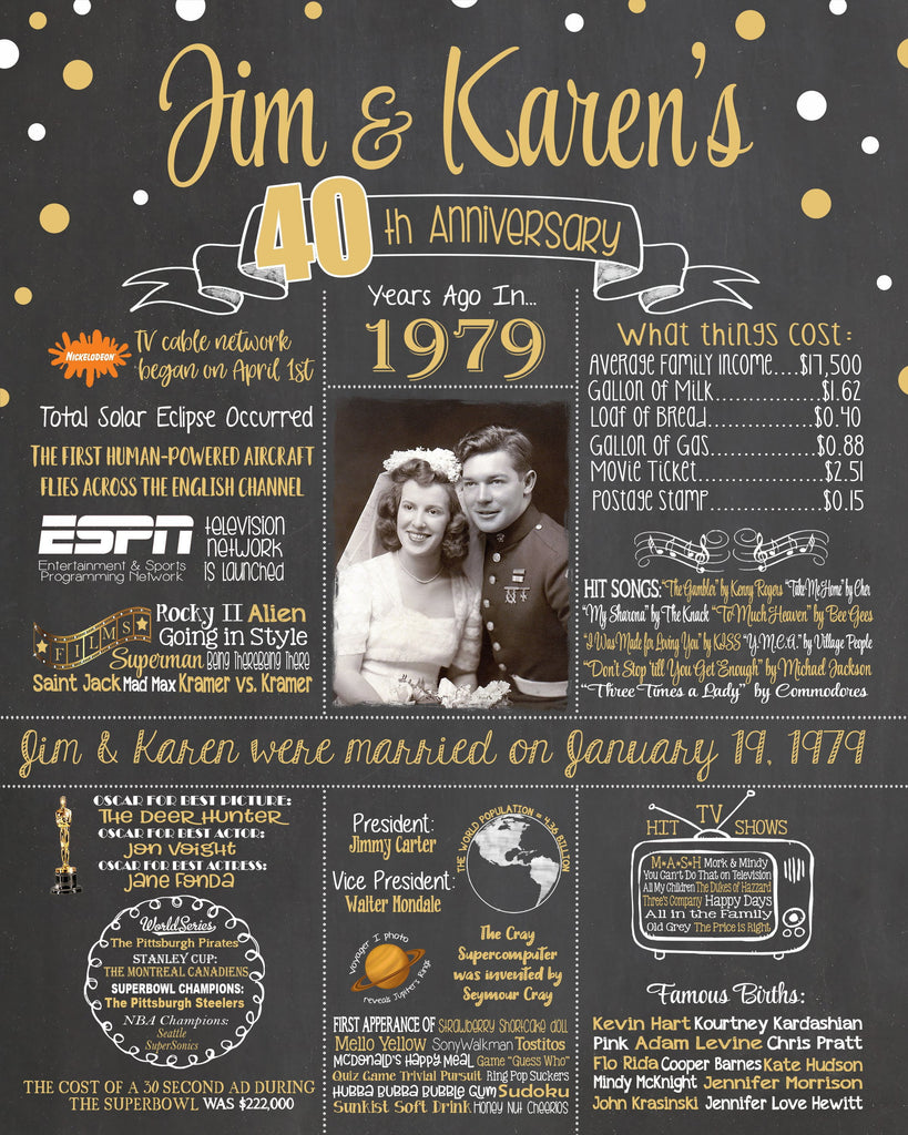 2019 New Design - Anniversary Sign, 40th Wedding Anniversary PHOTO Chalkboard, Back in 1979 Board ANN401979YR0520