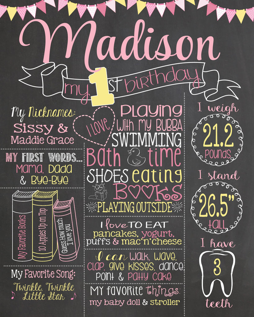 Milestone Birthday Chalkboard, Pink, Yellow, First Birthday Board, PINKCHALK0520