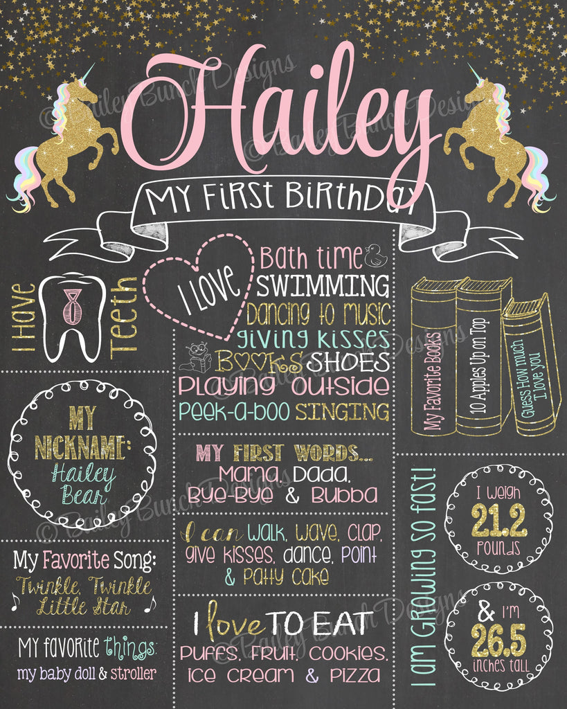 Unicorn Birthday Chalkboard, UNICORNCHALK0520