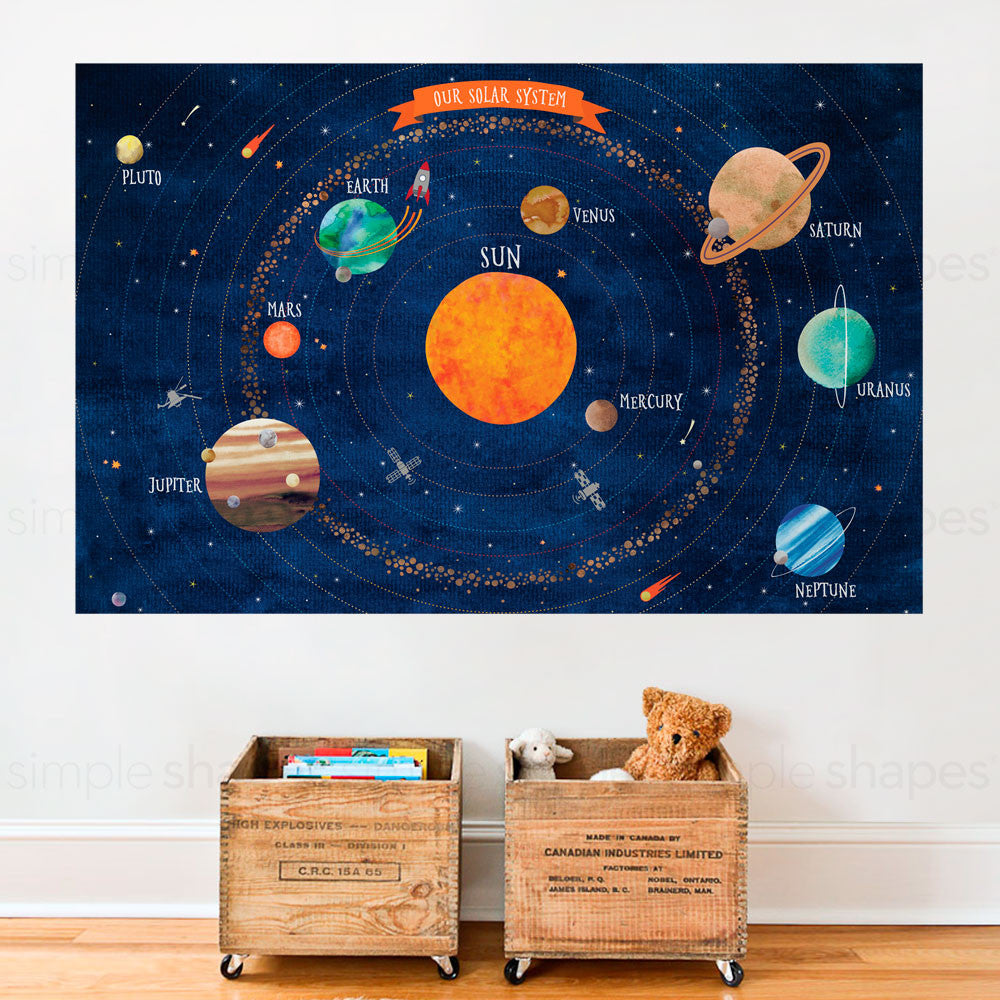 Solar System Poster Wall Sticker