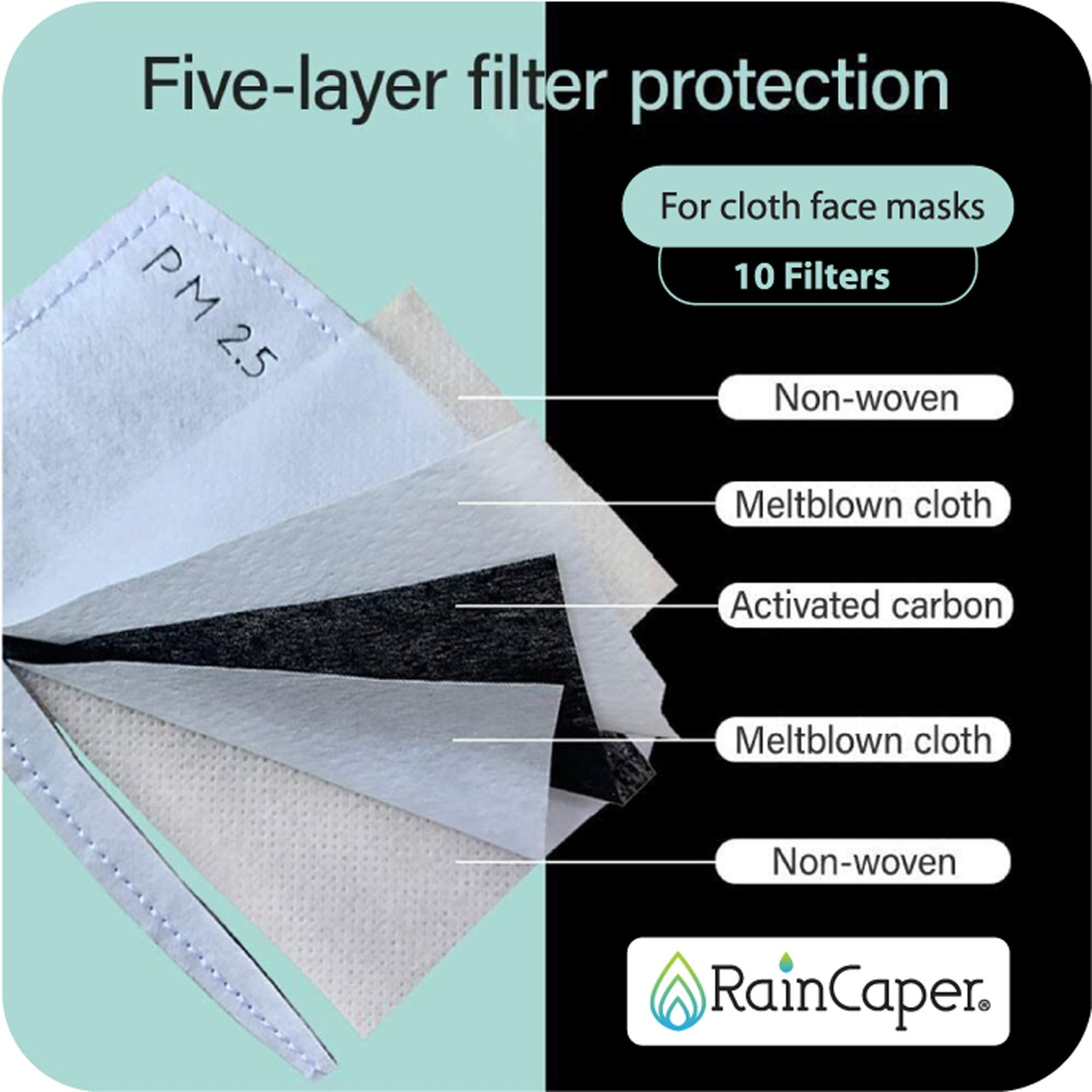 Picture of 10 PM2.5 disposable filter inserts designed to fit in RainCaper reusable fabric face masks