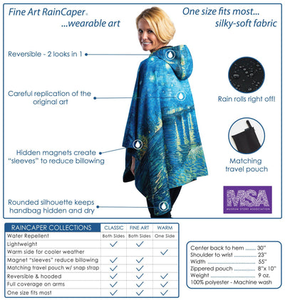 An infographic depicting the features and benefits of RainCaper Fine Art reversible rain and travel capes. Each cape is a wearable work of art. The art is carefully replicated on silky-soft fabric. Hidden magnets create sleeves, a rounded silhouette keeps handbag hidden and dry and one size fits most. Rain rolls right off the machine washable, reversible travel cape. A matching travel pouch is included.