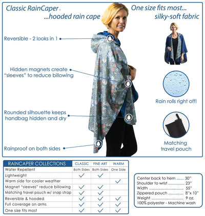 An infographic describing the features and benefits of a Classic RainCaper reversible travel cape. Rain rolls right off the hooded travel cape which has magnets to create sleeves and prevent billowing in windy weather. Each lightweight travel cape is rainproof on both sides and includes a matching travel pouch. One size fits most.