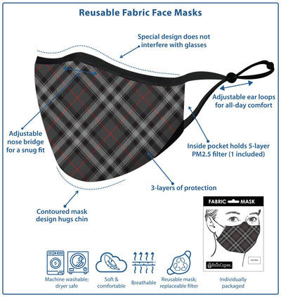 Infographic depicting the features and benefits of RainCaper reusable fabric face masks which include adjustable ear loops for all-day comfort, an adjustable nose bridge for a snug fit, a contoured design to hug the chin, an inside pocket to hold a PM2.5 filter (1 included; replacement filter inserts available for purchase)