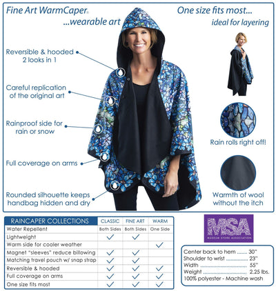 An infographic depicting the features and benefits of WarmCaper Fine Art reversible rain and travel capes. Each cape is a wearable work of art. The art is carefully replicated on silky-soft fabric. A rounded silhouette keeps handbag hidden and dry and one size fits most. Rain rolls right off the machine washable, reversible hooded travel cape. One side is rainproof - the other side is warm for cooler weather. Enjoy the warmth of wool without the itch.