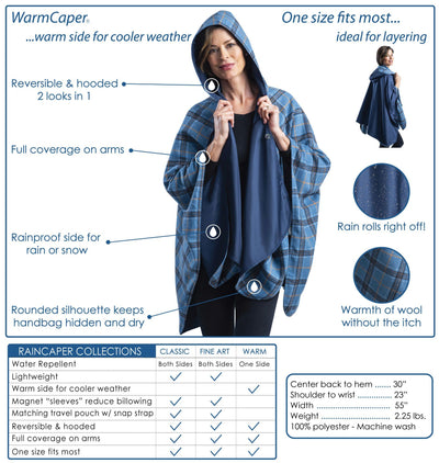 An infographic depicting the features and benefits of WarmCaper reversible rain and travel capes. A rounded silhouette keeps handbag hidden and dry and one size fits most. Rain rolls right off the machine washable, reversible hooded travel cape. One side is rainproof - the other side is warm for cooler weather. Enjoy the warmth of wool without the itch.