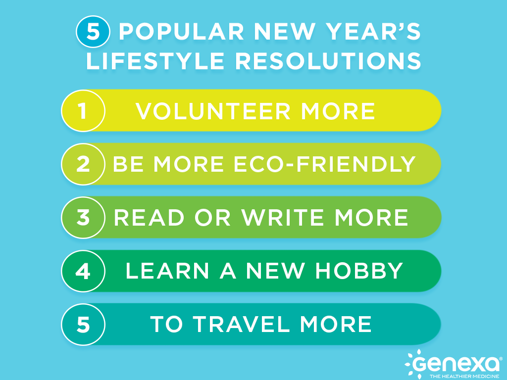 popular lifestyle new year resolutions