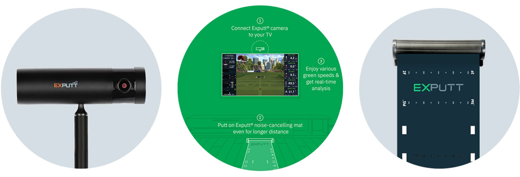 Exputt Real Time Putting Simulator Technology