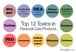 What Harmful Chemicals are In my soap