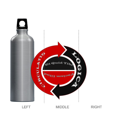 Circulatio Logica - Aluminum Water Bottle