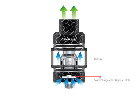 Smok Resa Tank Airflow Diagram