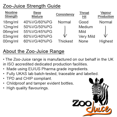 About Zoo-Juice E-liquid Range