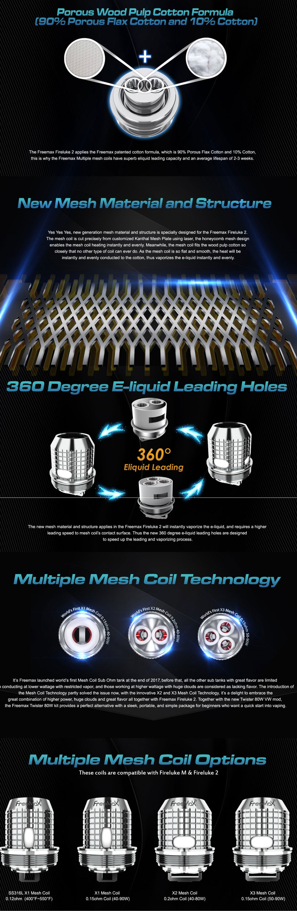 Freemax Twister Coils with pictures of cores, mesh and wattages advised