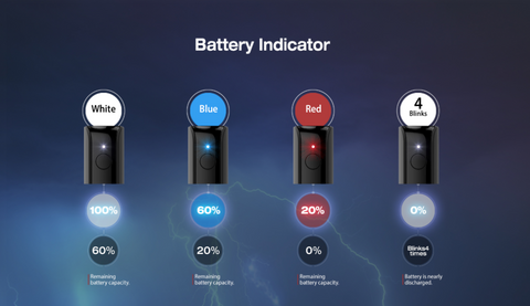 justfog kit battery indicator picture