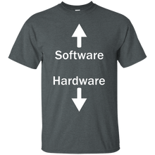 Software & Hardware