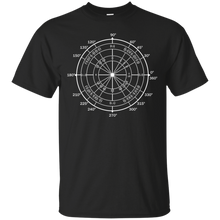 Unit Circle - Engineering Outfitters