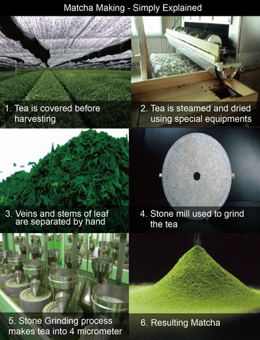 Matcha Making Simplified