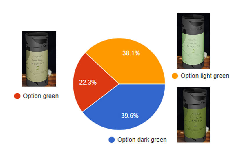 Gyokuro Package Contest Final Round Result