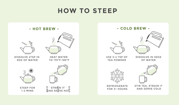 steeping guide