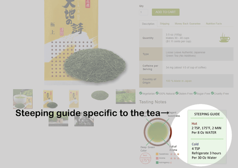 Steeping Guide on JapaneseGreenTeaIn.com