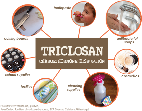 Triclosan - Deadly Ingredient