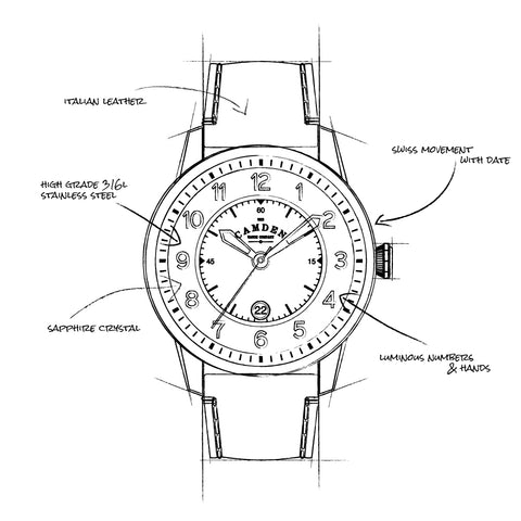 Camden_watch_company_no_29_type-ii