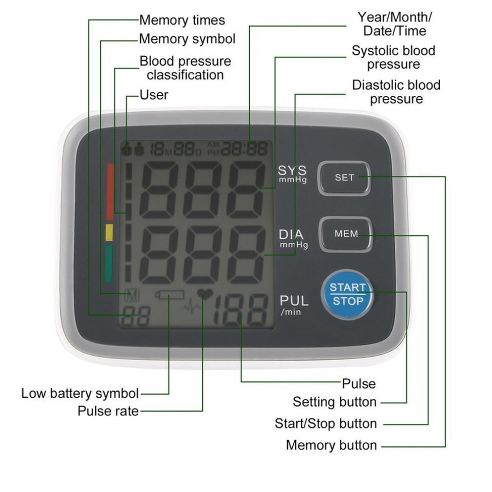 Upper Arm Blood Pressure Monitor - Clinically Validated