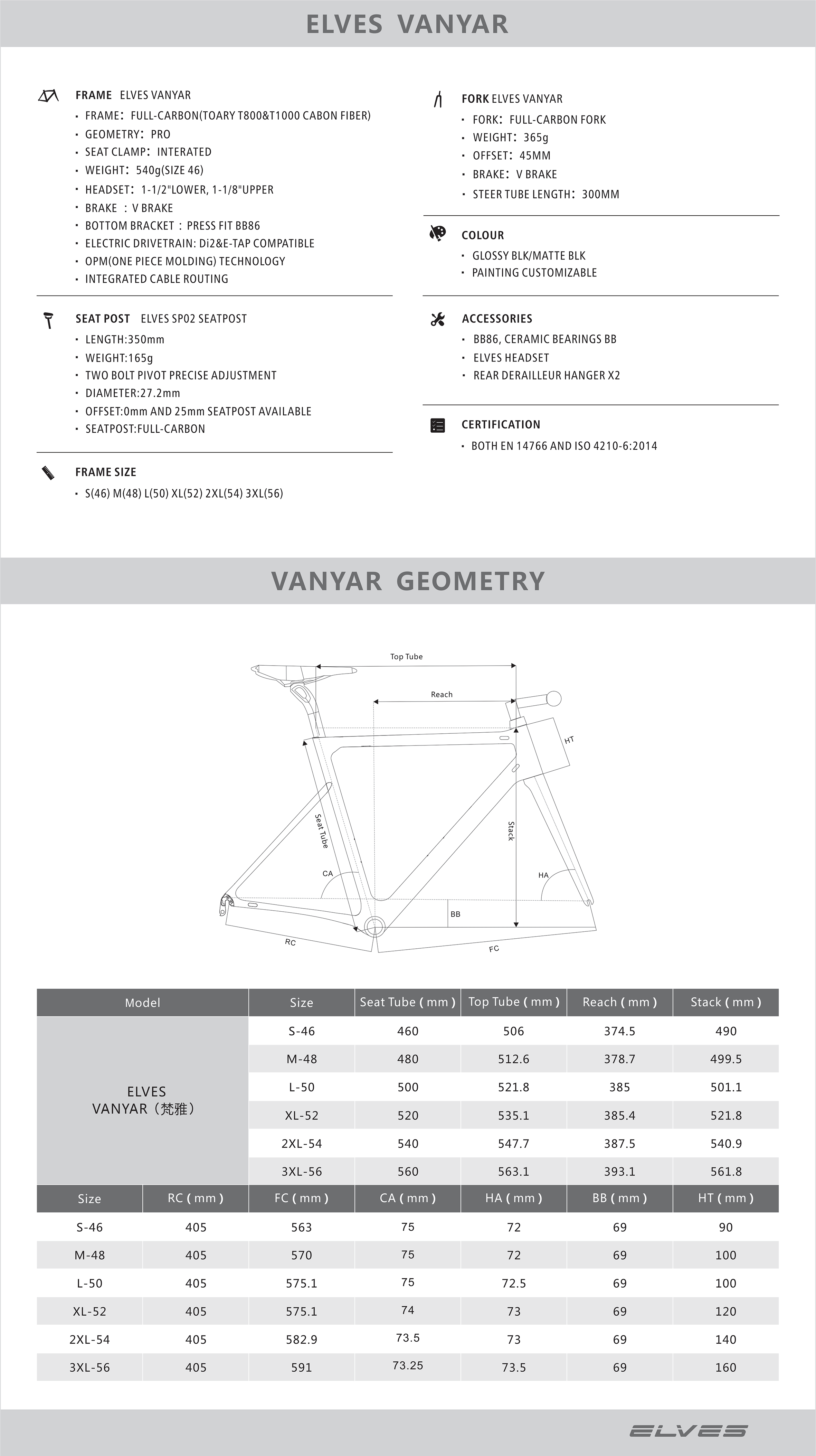 Elves Vanyar Disc Brake Geometry