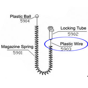 5903 Plastic Wire For RAP5