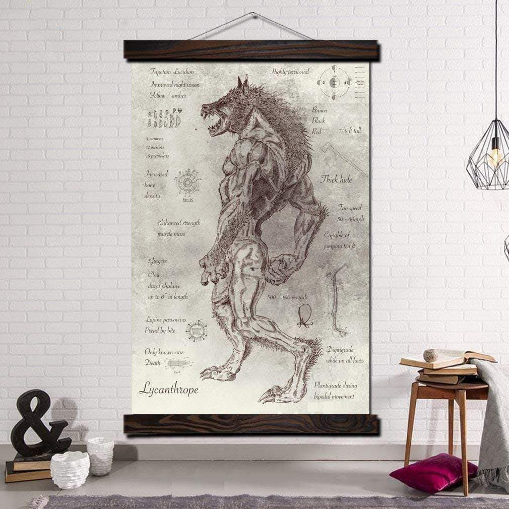 Werewolf Anatomy Scroll