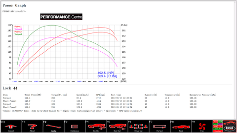 Audi A3 2.0 170 rolling road dyno graph