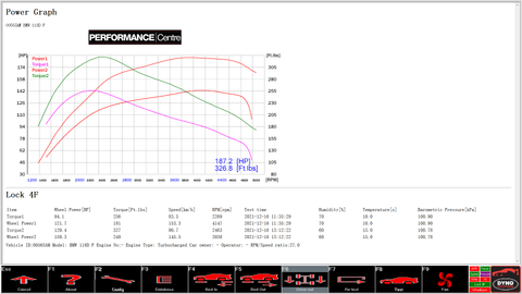 BMW F21 118d rolling road dyno graph