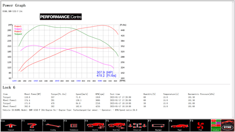 BMW 525d F10 rolling road dyno graph