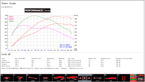 BMW M135i EWG Stage 2 rolling road dyno graph