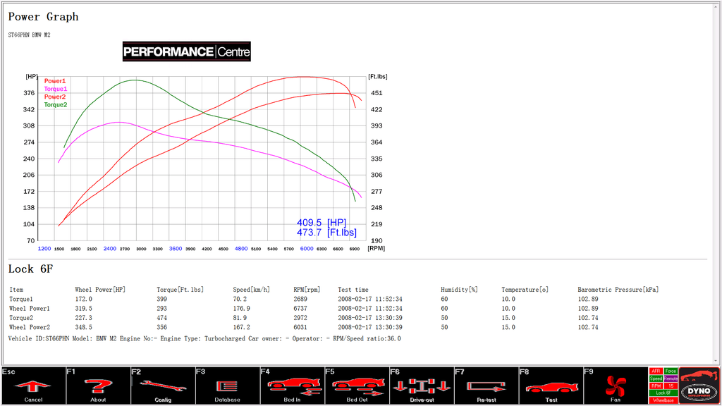 BMW F87 M2 rolling road dyno graph