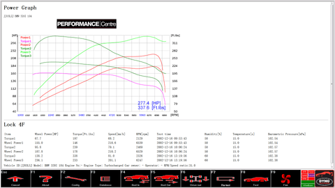 BMW 320i tuning box vs. CustomPro software dyno graph