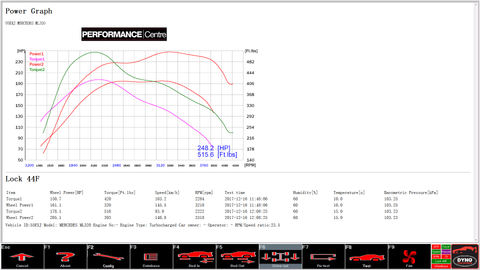 Mercedes ML320 CDI rolling road dyno graph