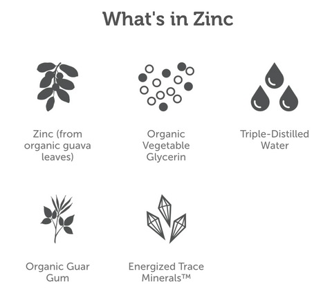Whats In Zinc