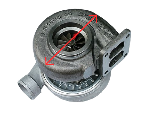 How do I determine what size turbo blanket I need for my