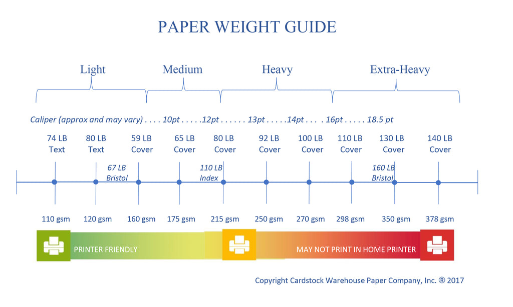 Paper 101 Paper Weight Guide About Paper Weights And Paper Terms Cardstock Warehouse Paper Company Inc Convert 110 pounds to kilograms (lb to kg) with our conversion calculator and conversion tables. cardstock warehouse