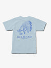 The Hundreds - Heritage Tee - Powder Blue