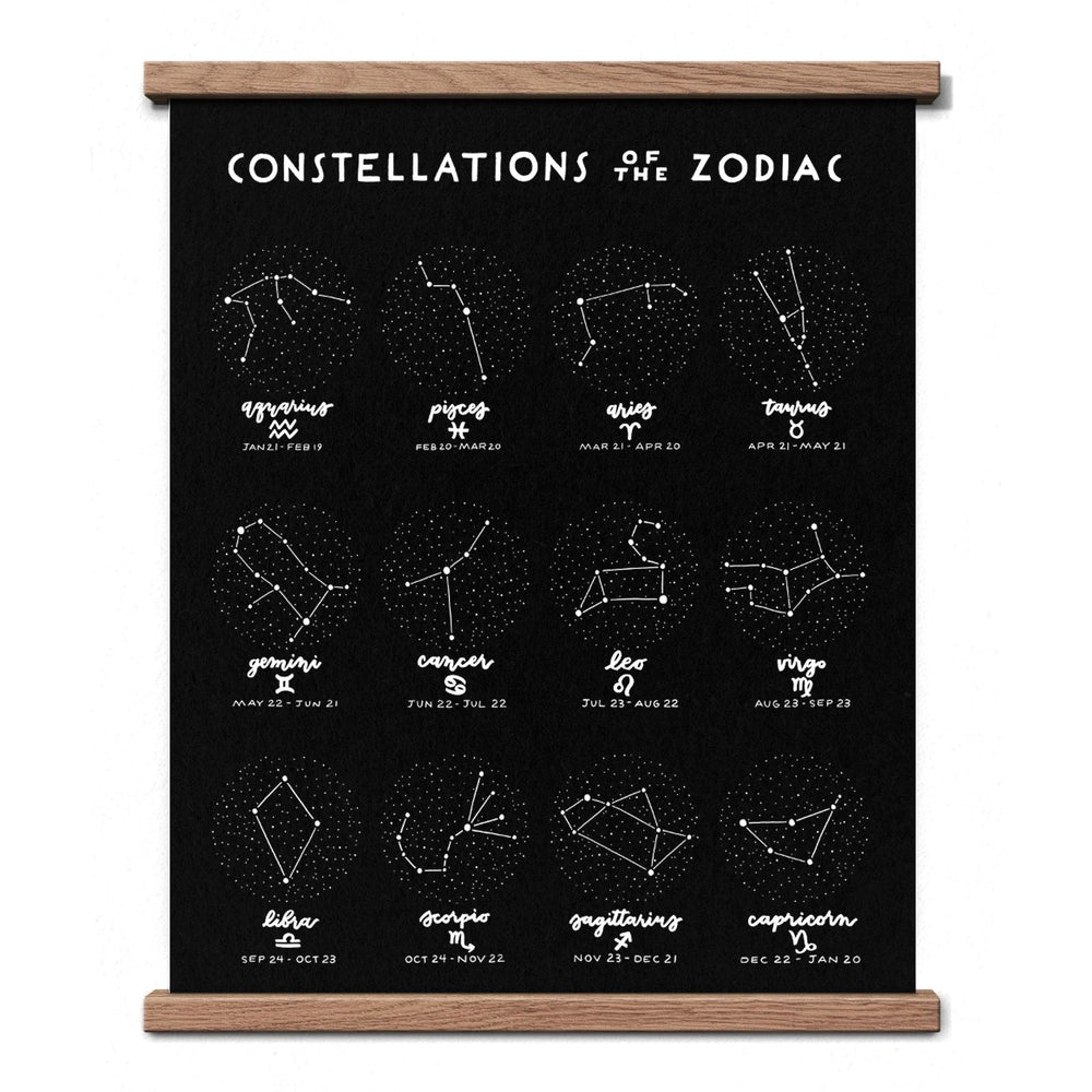Constellations of the Zodiac Print