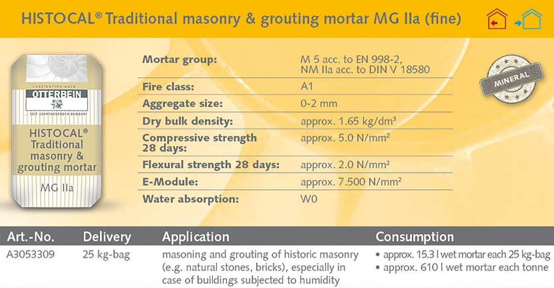 Captivating Historic Pointing Mortar   High Strength, Fine 55kg