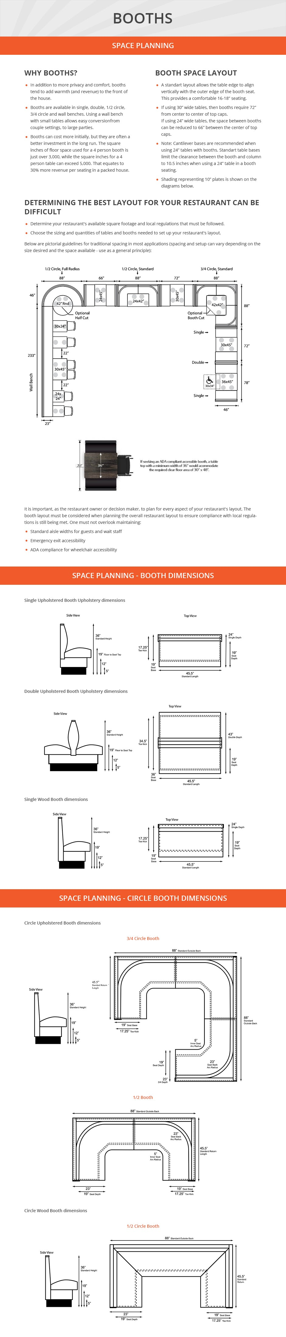 Booths planning guide
