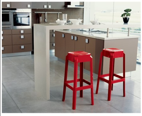 Compamia Fox Polycarbonate Bar Stool Glossy Red ISP037-GRED - RestaurantFurniturePlus + Chairs, Tables and Outdoor - 4